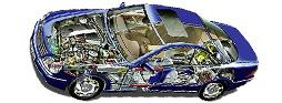汽车及零部件