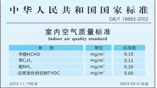 天津甲醛检测教您室内装修如何避免甲醛