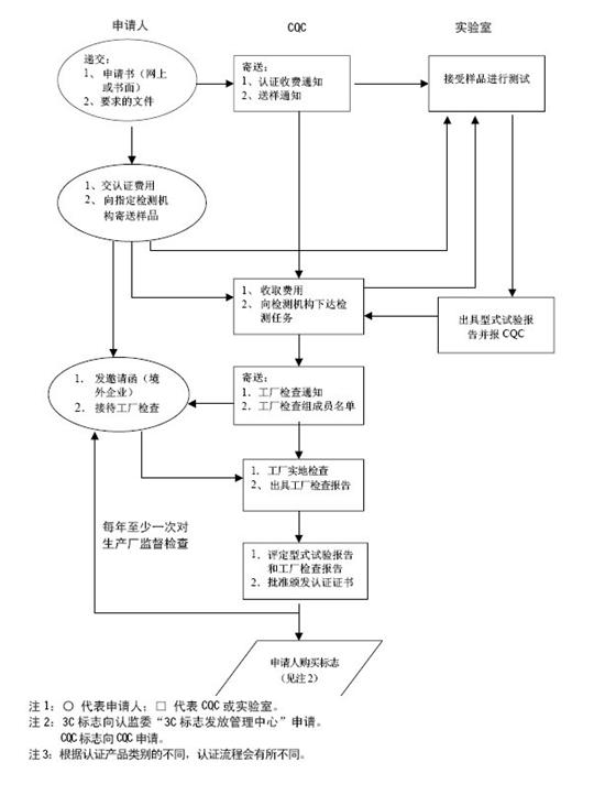 电路 电路图 电子 设计 素材 原理图 560_722 竖版 竖屏